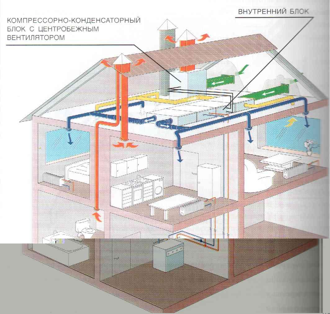 ...для вентиляции и кондиционирования, исходя из... качественный монтаж / демонтаж вентиляционной системы.